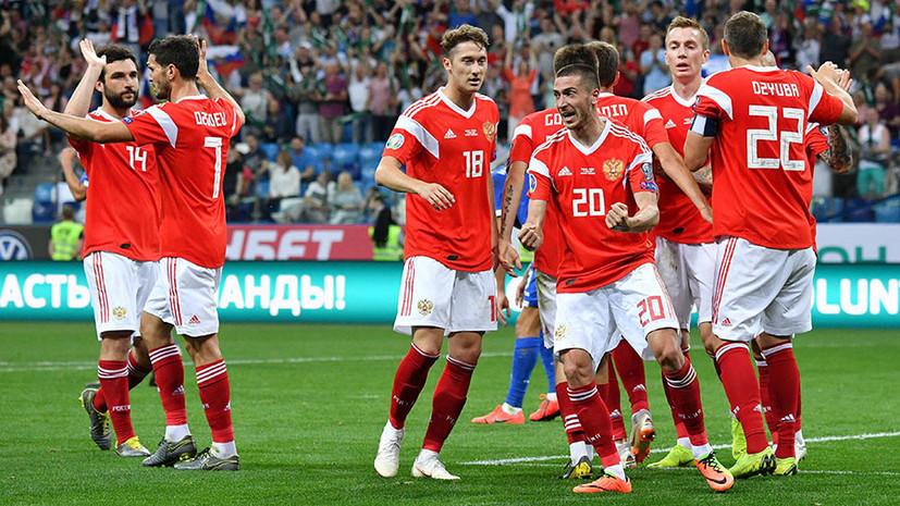 Россия Кипр Евро 2020
