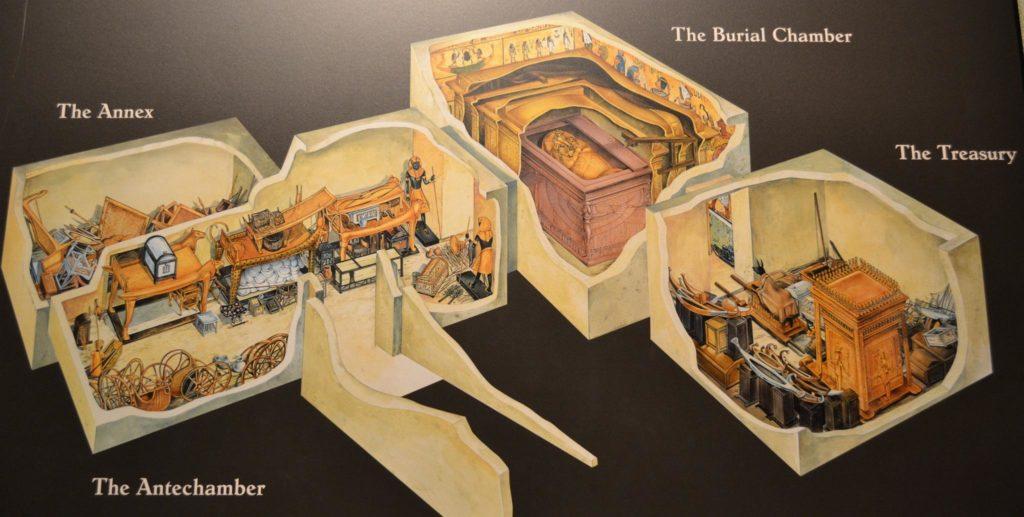 В гробнице Тутанхамона нет потайных комнат