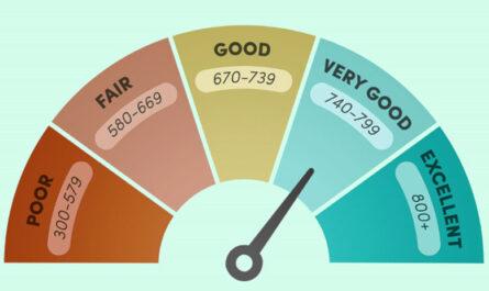 Какой средний кредитный рейтинг в Канаде?
