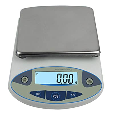Какие требуются единицы измерения веса?